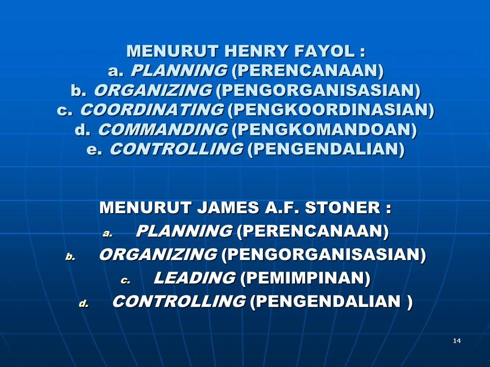 14 MENURUT HENRY FAYOL : a. PLANNING (PERENCANAAN) b. ORGANIZING (PENGORGANISASIAN) c. COORDINATING (PENGKOORDINASIAN) d. COMMANDING (PENGKOMANDOAN) e