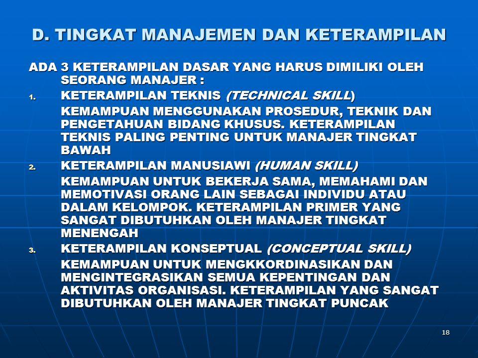 18 D. TINGKAT MANAJEMEN DAN KETERAMPILAN ADA 3 KETERAMPILAN DASAR YANG HARUS DIMILIKI OLEH SEORANG MANAJER : 1. KETERAMPILAN TEKNIS (TECHNICAL SKILL)