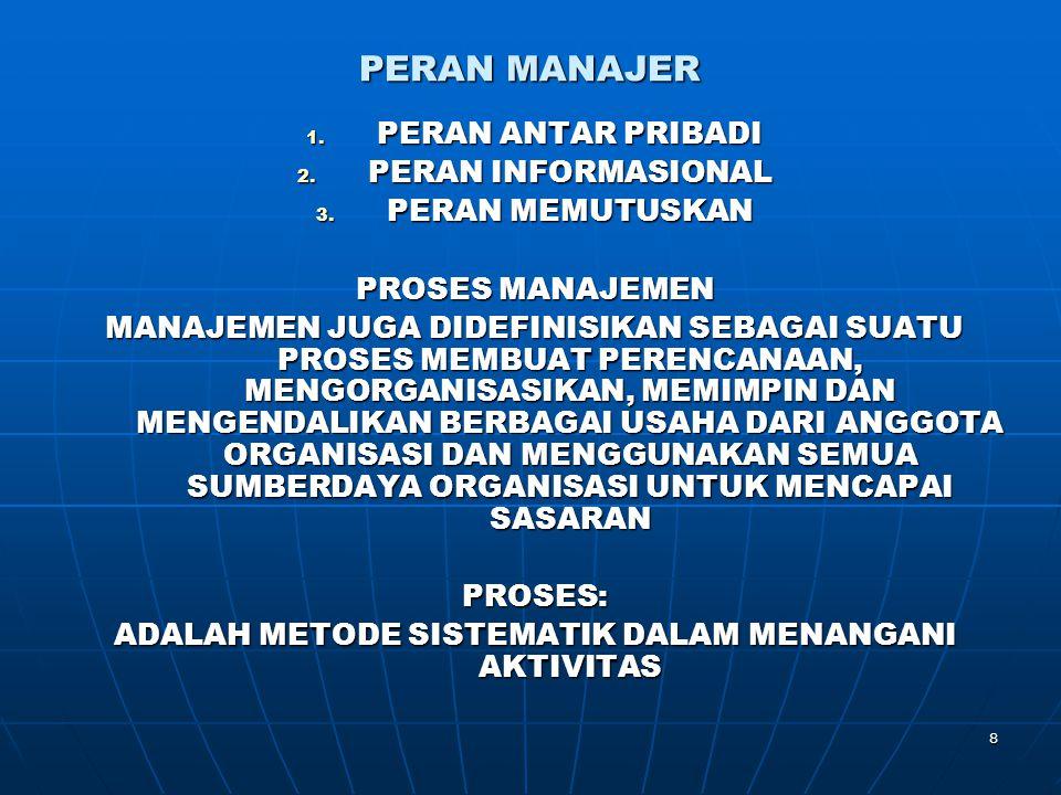 9 AKTIVITAS MANAJER PERENCANAAN (PLANNING): PERENCANAAN (PLANNING): PROSES MENETAPKAN SASARAN DAN TNDAKAN YANG PERLU UNTUK MENCAPAI SASARAN PERENCANAAN MEMBERIKAN PETUNJUK TENTANG BAGAIMANA : 1.