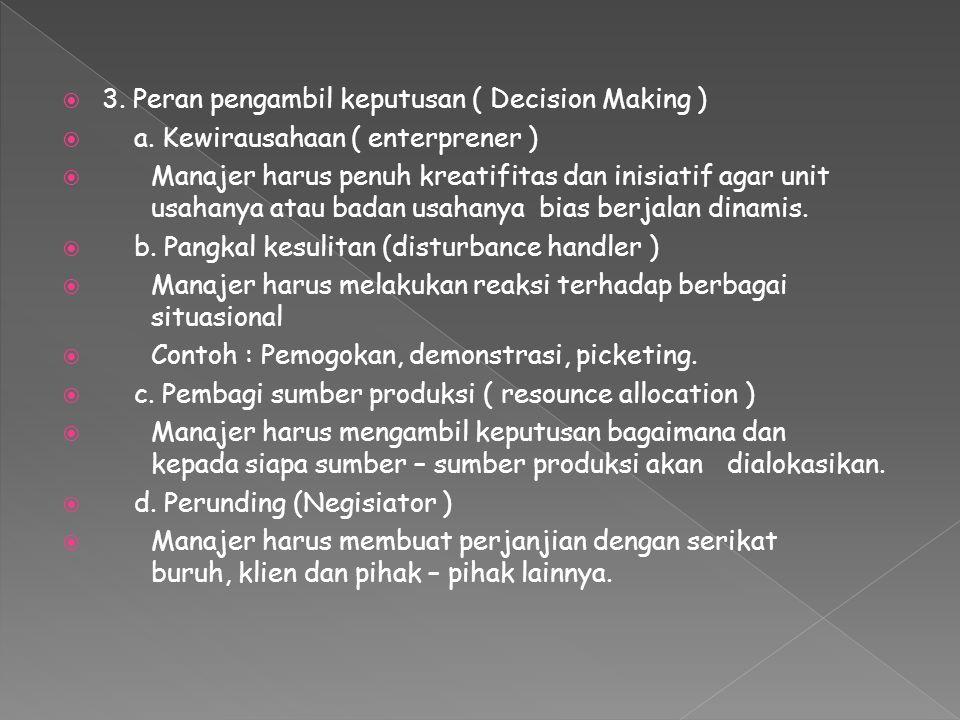  3. Peran pengambil keputusan ( Decision Making )  a. Kewirausahaan ( enterprener )  Manajer harus penuh kreatifitas dan inisiatif agar unit usahan