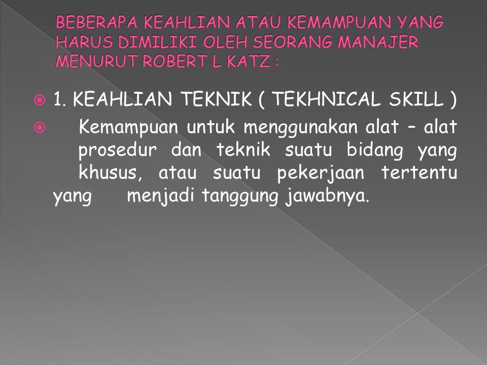  1. KEAHLIAN TEKNIK ( TEKHNICAL SKILL )  Kemampuan untuk menggunakan alat – alat prosedur dan teknik suatu bidang yang khusus, atau suatu pekerjaan