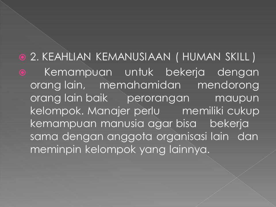  2. KEAHLIAN KEMANUSIAAN ( HUMAN SKILL )  Kemampuan untuk bekerja dengan orang lain, memahamidan mendorong orang lain baik perorangan maupun kelompo