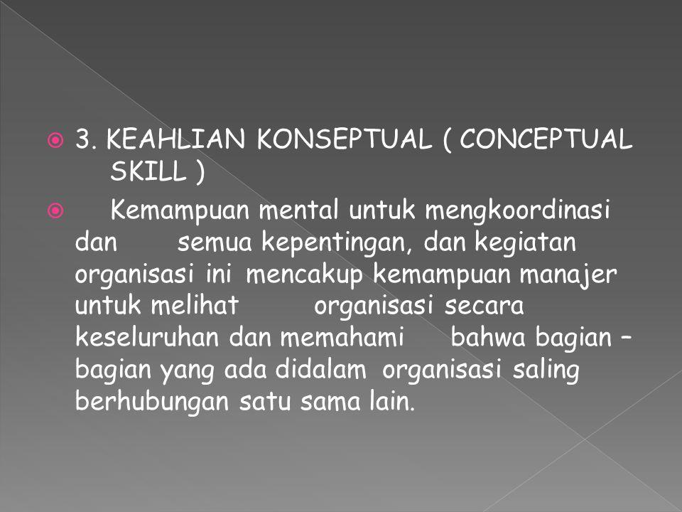  3. KEAHLIAN KONSEPTUAL ( CONCEPTUAL SKILL )  Kemampuan mental untuk mengkoordinasi dan semua kepentingan, dan kegiatan organisasi ini mencakup kema