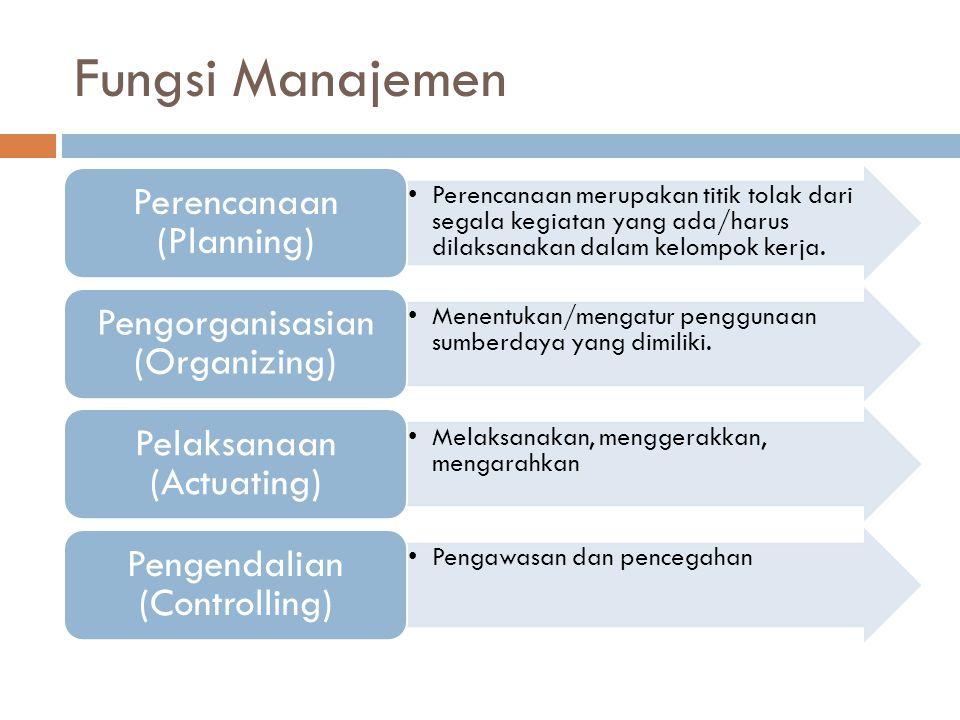 Fungsi Manajemen Perencanaan merupakan titik tolak dari segala kegiatan yang ada/harus dilaksanakan dalam kelompok kerja. Perencanaan (Planning) Menen
