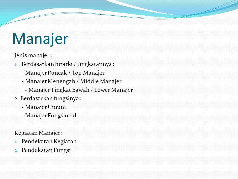 Manajer Jenis manajer : 1. Berdasarkan hirarki / tingkatannya : - Manajer Puncak / Top Manajer - Manajer Menengah / Middle Manajer - Manajer Tingkat B