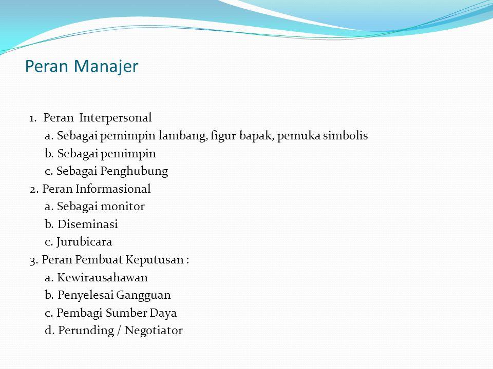 Peran Manajer 1. Peran Interpersonal a. Sebagai pemimpin lambang, figur bapak, pemuka simbolis b. Sebagai pemimpin c. Sebagai Penghubung 2. Peran Info