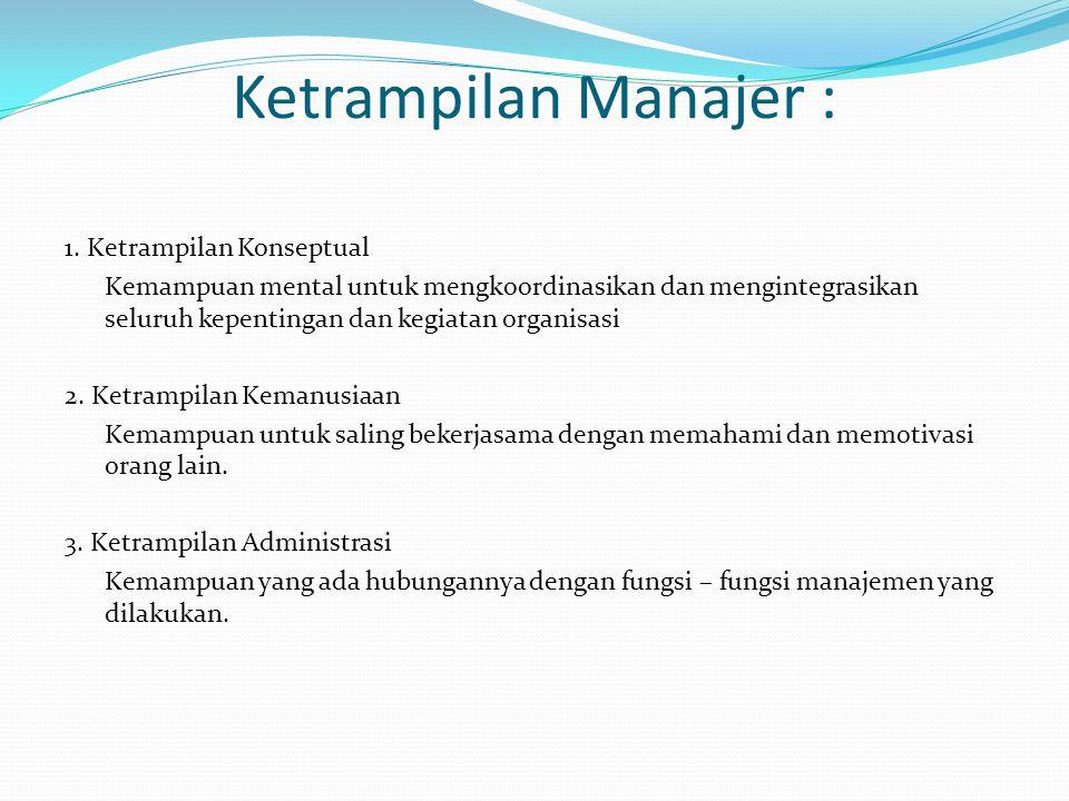 Ketrampilan Manajer : 1. Ketrampilan Konseptual Kemampuan mental untuk mengkoordinasikan dan mengintegrasikan seluruh kepentingan dan kegiatan organis