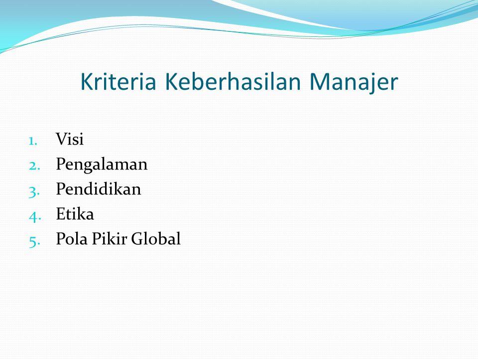 Kriteria Keberhasilan Manajer 1. Visi 2. Pengalaman 3. Pendidikan 4. Etika 5. Pola Pikir Global