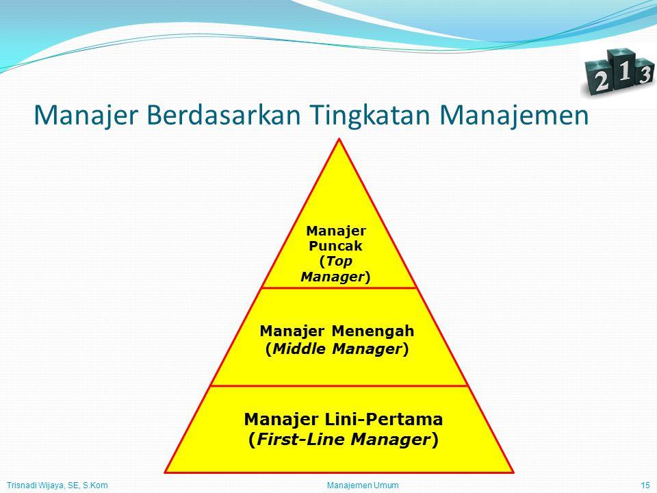 Trisnadi Wijaya, SE, S.Kom Manajemen Umum15 Manajer Berdasarkan Tingkatan Manajemen Manajer Lini-Pertama (First-Line Manager) Manajer Menengah (Middle Manager) Manajer Puncak (Top Manager)