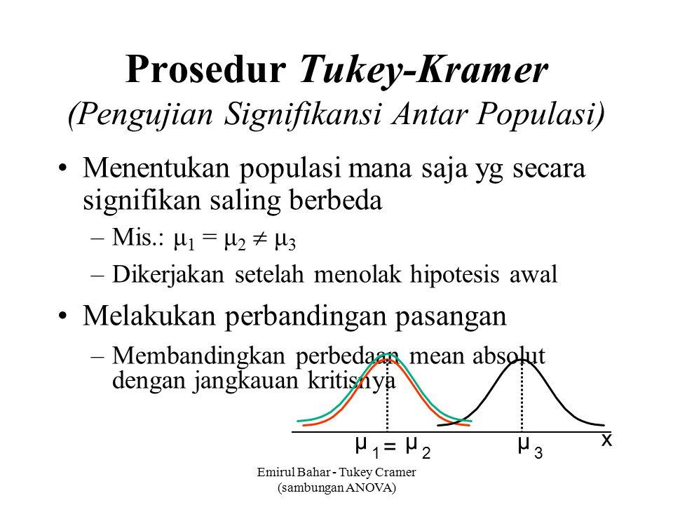 Emirul Bahar - Tukey Cramer (sambungan ANOVA) Jangkauan Kritis (Critical Range) Tukey-Kramer dimana: q  = nilai dari tabel standarisasi jangkauan dengan derajat kebebasan k and N - k dan  yang diinginkan MSW = Mean Square Within n i and n j = ukuran sampel populasi (levels) i dan j