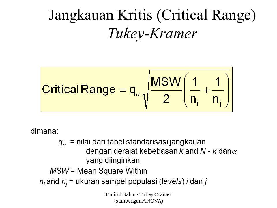 Emirul Bahar - Tukey Cramer (sambungan ANOVA) Jangkauan Kritis (Critical Range) Tukey-Kramer dimana: q  = nilai dari tabel standarisasi jangkauan den