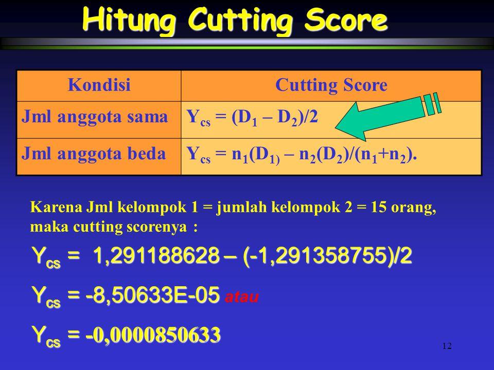 12 Hitung Cutting Score KondisiCutting Score Jml anggota samaY cs = (D 1 – D 2 )/2 Jml anggota bedaY cs = n 1 (D 1) – n 2 (D 2 )/(n 1 +n 2 ). Karena J