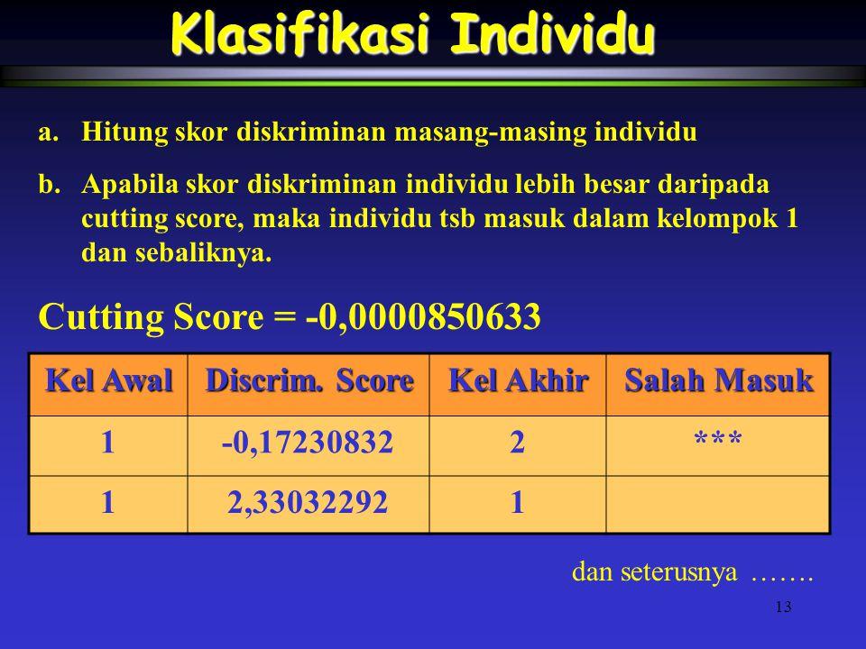 13 Klasifikasi Individu a.Hitung skor diskriminan masang-masing individu b.Apabila skor diskriminan individu lebih besar daripada cutting score, maka