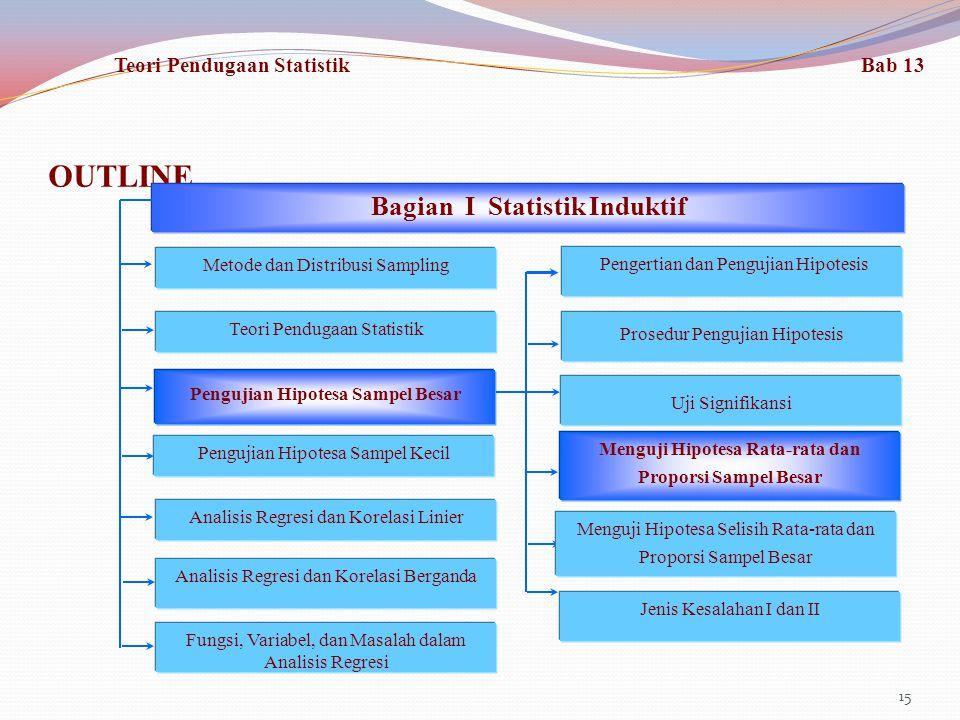 OUTLINE 15 Fungsi, Variabel, dan Masalah dalam Analisis Regresi Bagian I Statistik Induktif Metode dan Distribusi Sampling Teori Pendugaan Statistik Pengujian Hipotesa Sampel Besar Pengujian Hipotesa Sampel Kecil Analisis Regresi dan Korelasi Linier Analisis Regresi dan Korelasi Berganda Pengertian dan Pengujian Hipotesis Jenis Kesalahan I dan II Prosedur Pengujian Hipotesis Uji Signifikansi Menguji Hipotesa Rata-rata dan Proporsi Sampel Besar Menguji Hipotesa Selisih Rata-rata dan Proporsi Sampel Besar Teori Pendugaan Statistik Bab 13