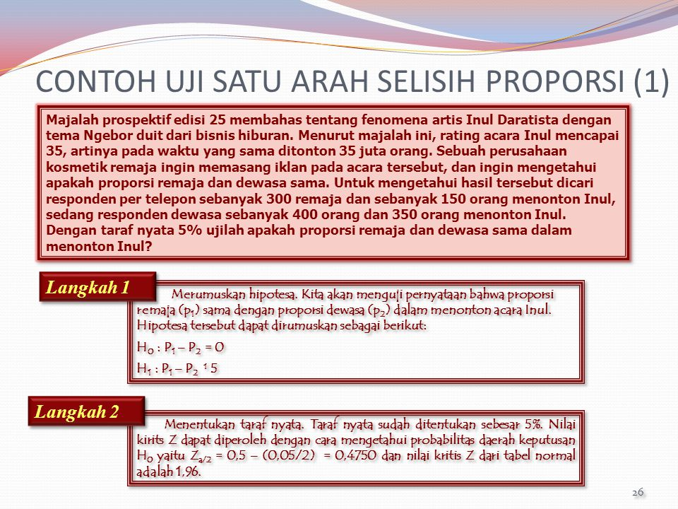 26 Majalah prospektif edisi 25 membahas tentang fenomena artis Inul Daratista dengan tema Ngebor duit dari bisnis hiburan.