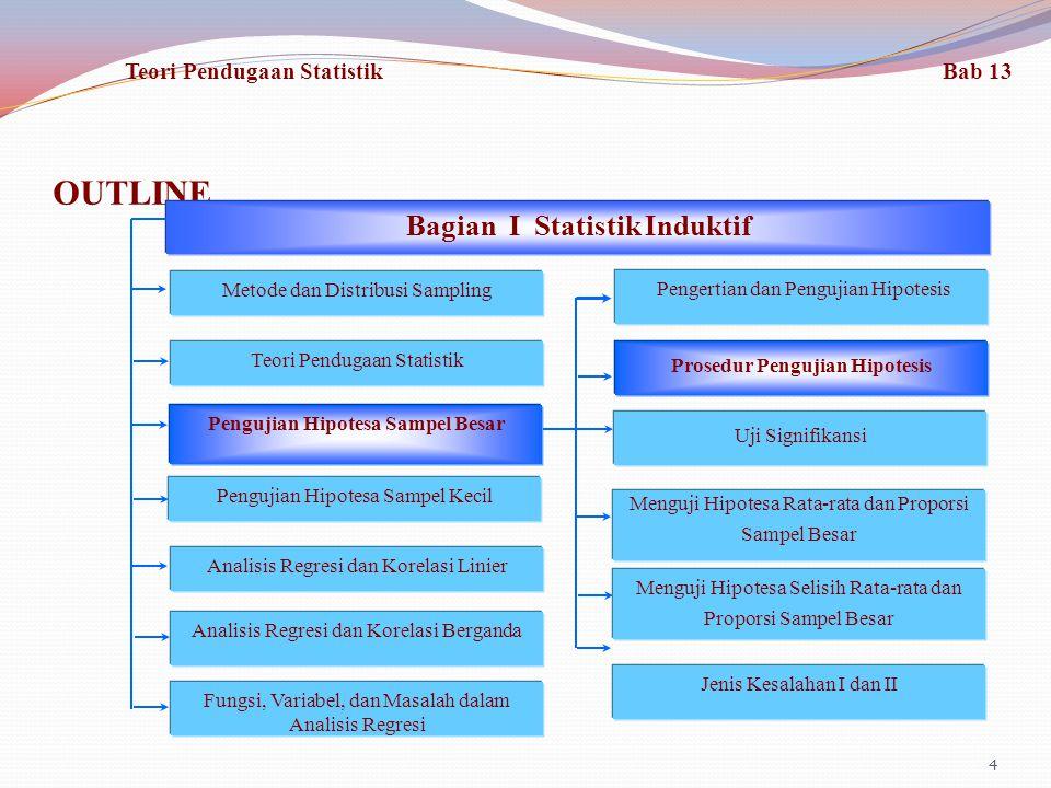 OUTLINE 4 Fungsi, Variabel, dan Masalah dalam Analisis Regresi Bagian I Statistik Induktif Metode dan Distribusi Sampling Teori Pendugaan Statistik Pengujian Hipotesa Sampel Besar Pengujian Hipotesa Sampel Kecil Analisis Regresi dan Korelasi Linier Analisis Regresi dan Korelasi Berganda Pengertian dan Pengujian Hipotesis Jenis Kesalahan I dan II Prosedur Pengujian Hipotesis Uji Signifikansi Menguji Hipotesa Rata-rata dan Proporsi Sampel Besar Menguji Hipotesa Selisih Rata-rata dan Proporsi Sampel Besar Teori Pendugaan Statistik Bab 13