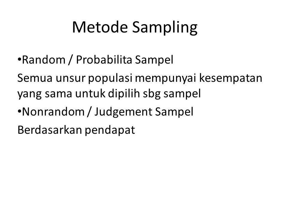 Metode Sampling Random / Probabilita Sampel Semua unsur populasi mempunyai kesempatan yang sama untuk dipilih sbg sampel Nonrandom / Judgement Sampel