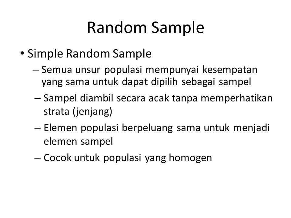 Simple Random Sample – Semua unsur populasi mempunyai kesempatan yang sama untuk dapat dipilih sebagai sampel – Sampel diambil secara acak tanpa mempe