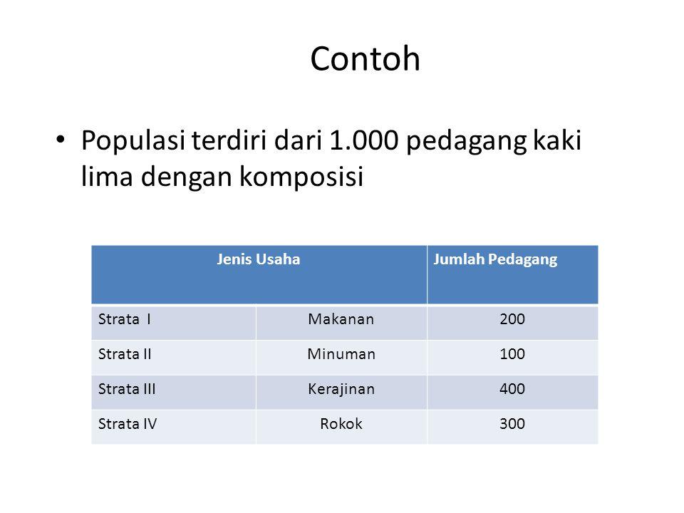 Contoh Populasi terdiri dari 1.000 pedagang kaki lima dengan komposisi Jenis UsahaJumlah Pedagang Strata IMakanan200 Strata IIMinuman100 Strata IIIKer