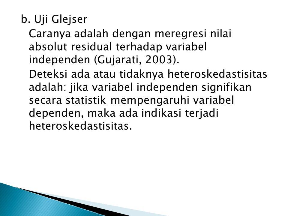 b. Uji Glejser Caranya adalah dengan meregresi nilai absolut residual terhadap variabel independen (Gujarati, 2003). Deteksi ada atau tidaknya heteros