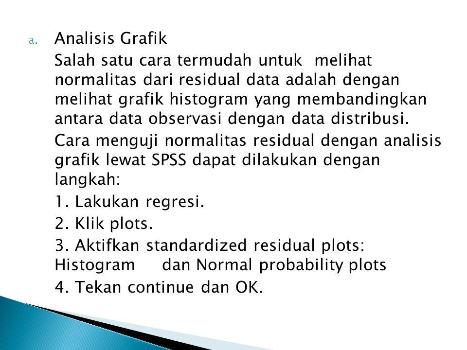 Cara mendeteksi: a.Metode Grafik Langkah analisis: 1.