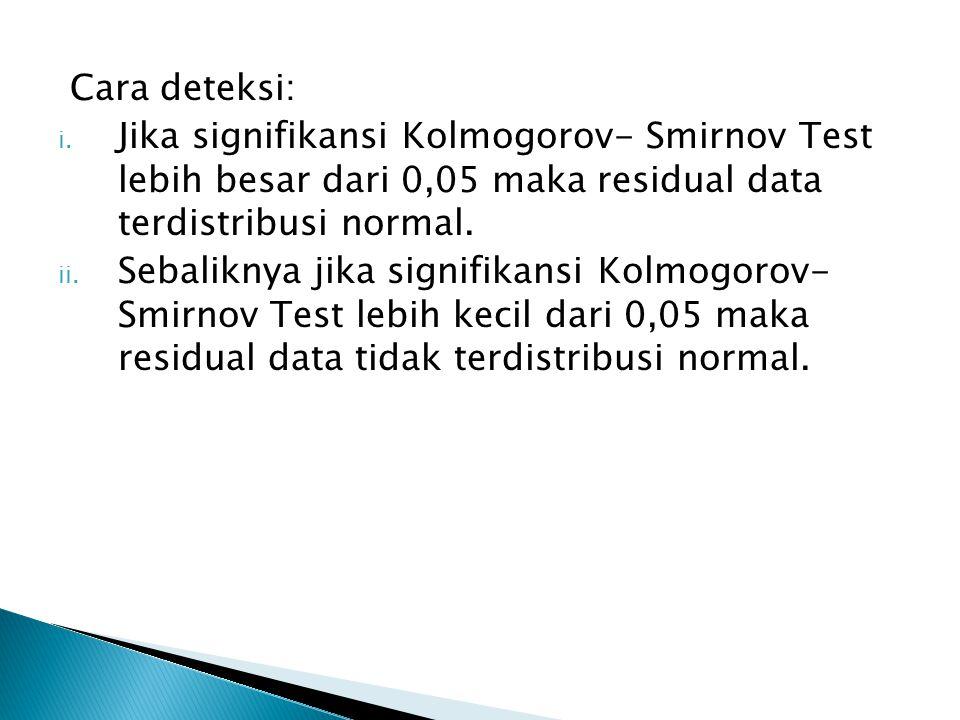 Cara deteksi: i. Jika signifikansi Kolmogorov- Smirnov Test lebih besar dari 0,05 maka residual data terdistribusi normal. ii. Sebaliknya jika signifi