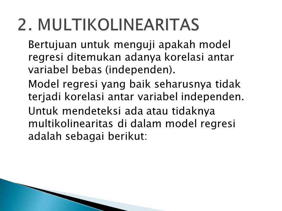 Bertujuan untuk menguji apakah model regresi ditemukan adanya korelasi antar variabel bebas (independen).