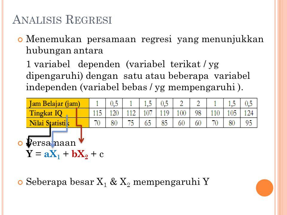 A NALISIS R EGRESI Menemukan persamaan regresi yang menunjukkan hubungan antara 1 variabel dependen (variabel terikat / yg dipengaruhi) dengan satu atau beberapa variabel independen (variabel bebas / yg mempengaruhi ).
