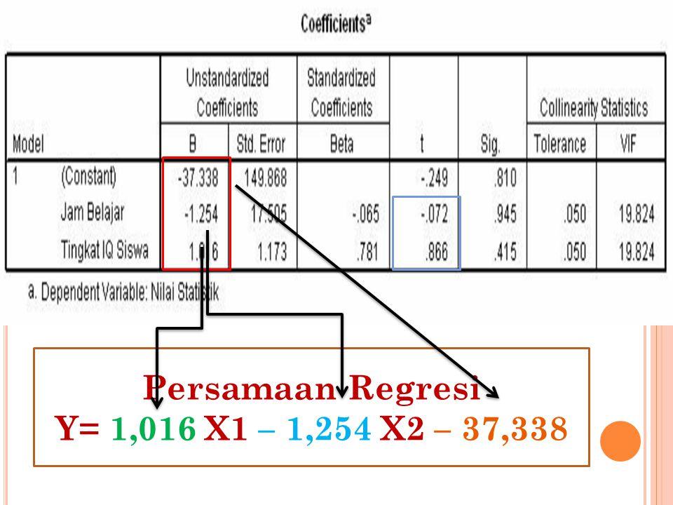 P ENGAMBILAN K EPUTUSAN Hipotesis  Ho : Koefisien regresi tidak signifikan  H1 : Koefisien regresi signifikan Misalkan bentuk umum persamaan regresi: Y = aX1 + bX2 + … + c Pengambilan Keputusan a.