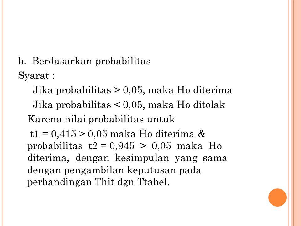 b. Berdasarkan probabilitas Syarat :  Jika probabilitas > 0,05, maka Ho diterima  Jika probabilitas < 0,05, maka Ho ditolak Karena nilai probabilita