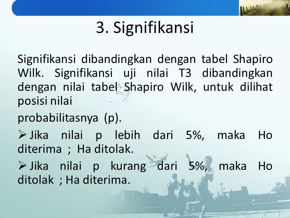 3. Signifikansi Signifikansi dibandingkan dengan tabel Shapiro Wilk. Signifikansi uji nilai T3 dibandingkan dengan nilai tabel Shapiro Wilk, untuk dil