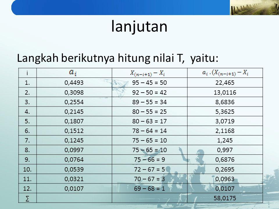 lanjutan Langkah berikutnya hitung nilai T, yaitu: i 1.0,449395 – 45 = 5022,465 2.0,309892 – 50 = 4213,0116 3.0,255489 – 55 = 348,6836 4.0,214580 – 55