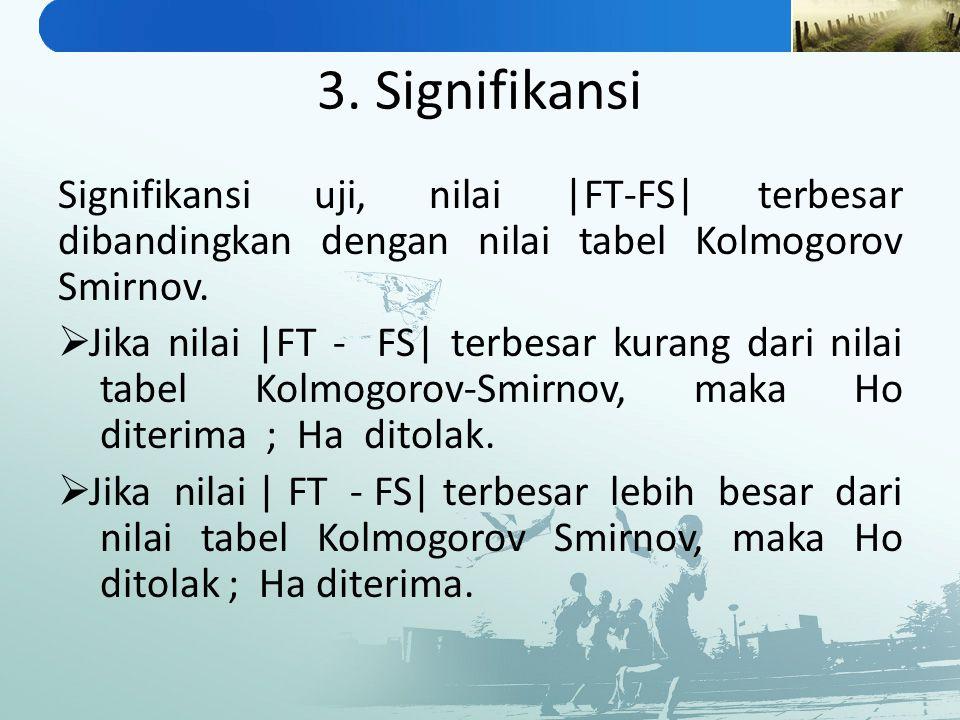3. Signifikansi Signifikansi uji, nilai |FT-FS| terbesar dibandingkan dengan nilai tabel Kolmogorov Smirnov.  Jika nilai |FT - FS| terbesar kurang da