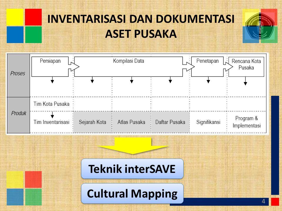 INVENTARISASI DAN DOKUMENTASI ASET PUSAKA 4 Teknik interSAVE Cultural Mapping