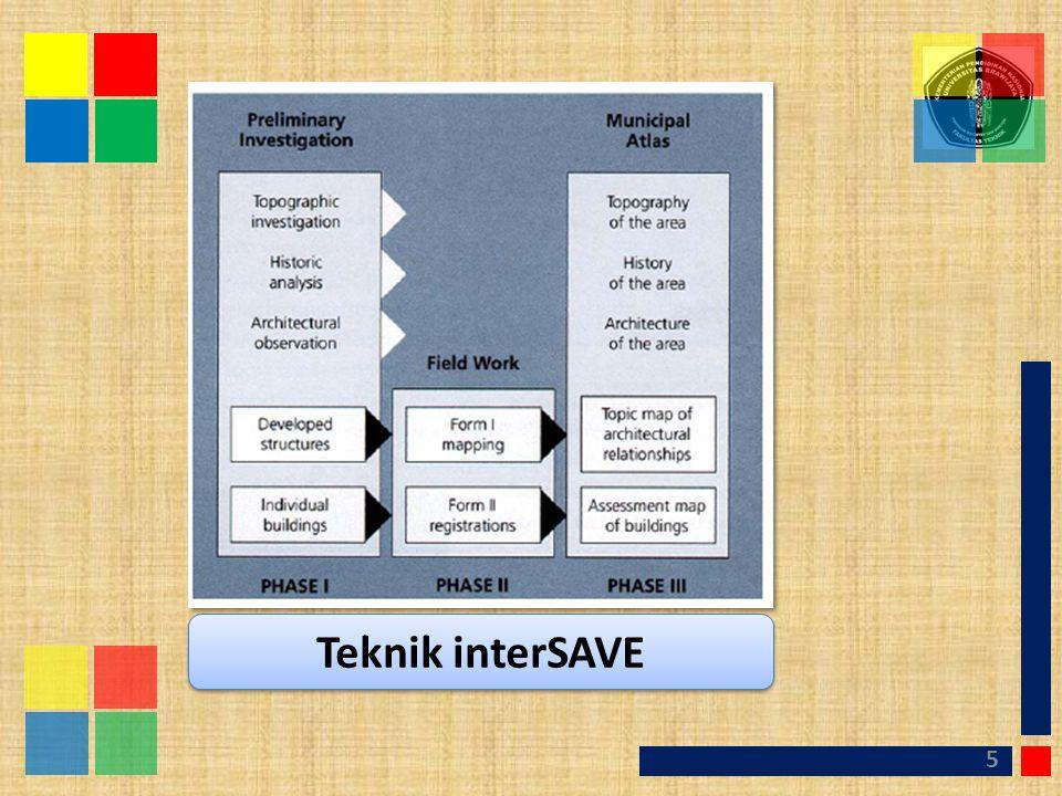 5 Teknik interSAVE