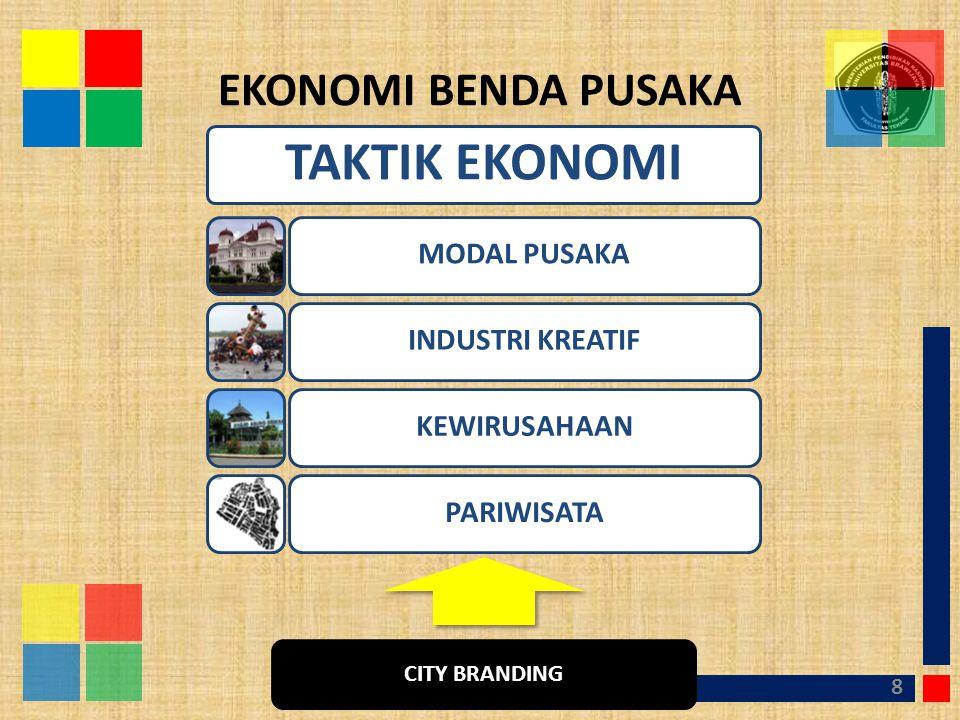 EKONOMI BENDA PUSAKA 8 TAKTIK EKONOMI MODAL PUSAKAINDUSTRI KREATIFKEWIRUSAHAANPARIWISATA CITY BRANDING