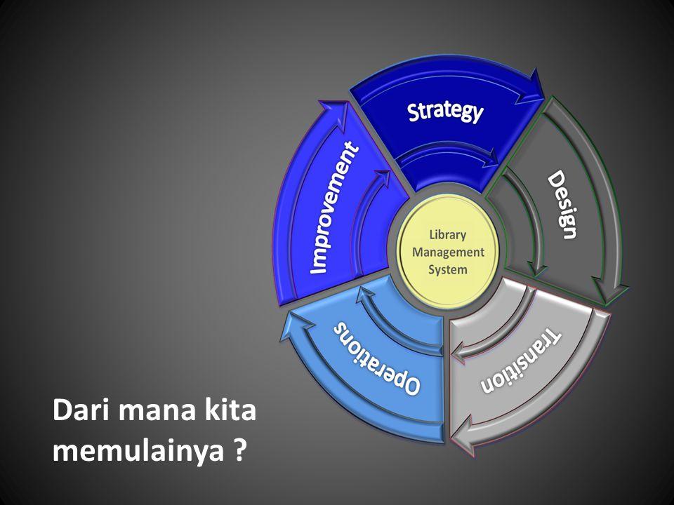 New Wave Marketing... Desain Tiga Lingkar Utama