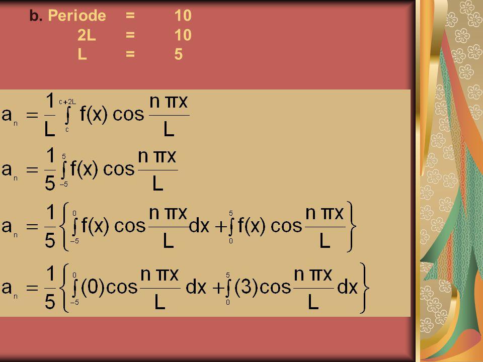 b. Periode= 10 2L = 10 L =5