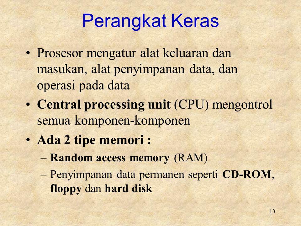 13 Perangkat Keras Prosesor mengatur alat keluaran dan masukan, alat penyimpanan data, dan operasi pada data Central processing unit (CPU) mengontrol