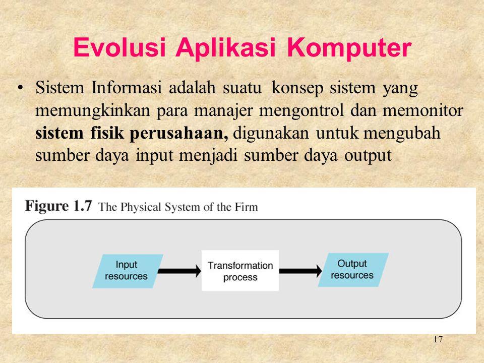 17 Evolusi Aplikasi Komputer Sistem Informasi adalah suatu konsep sistem yang memungkinkan para manajer mengontrol dan memonitor sistem fisik perusaha