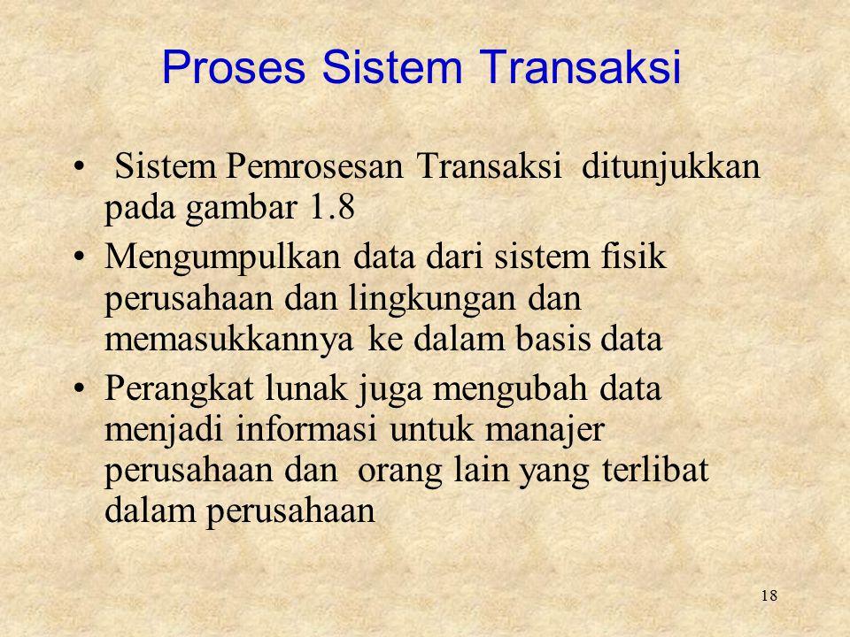 18 Proses Sistem Transaksi Sistem Pemrosesan Transaksi ditunjukkan pada gambar 1.8 Mengumpulkan data dari sistem fisik perusahaan dan lingkungan dan m