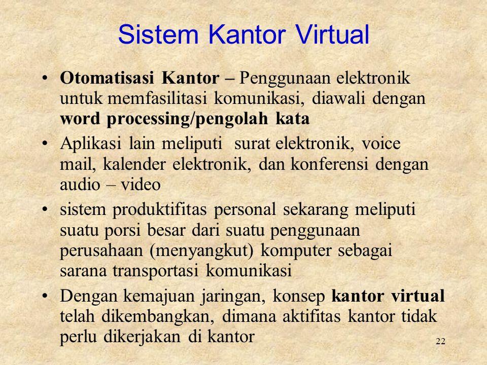 22 Sistem Kantor Virtual Otomatisasi Kantor – Penggunaan elektronik untuk memfasilitasi komunikasi, diawali dengan word processing/pengolah kata Aplik