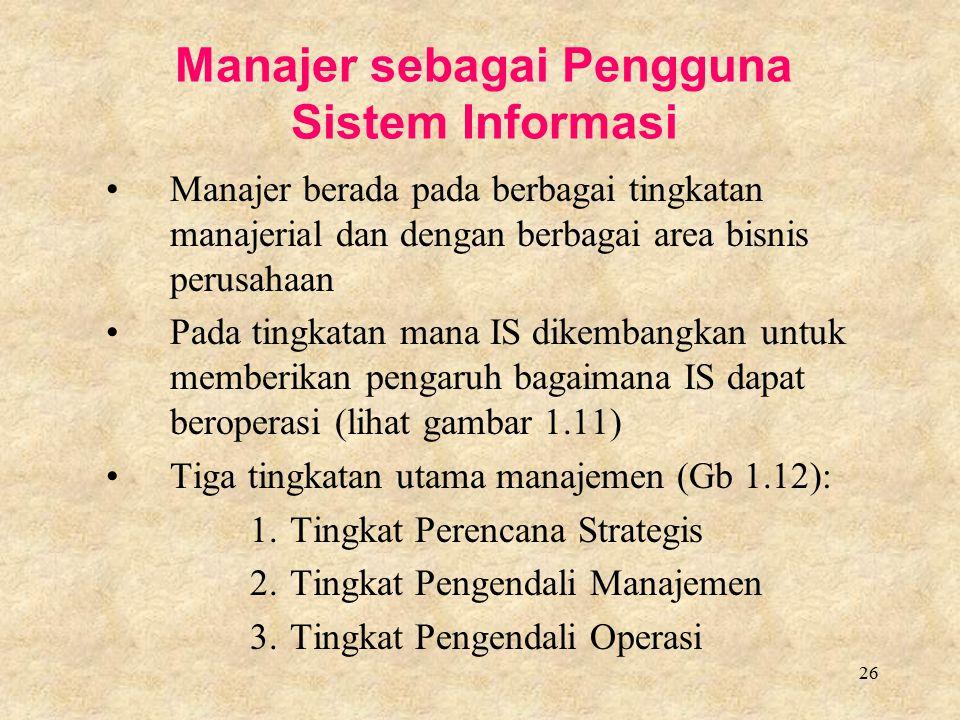 26 Manajer sebagai Pengguna Sistem Informasi Manajer berada pada berbagai tingkatan manajerial dan dengan berbagai area bisnis perusahaan Pada tingkat