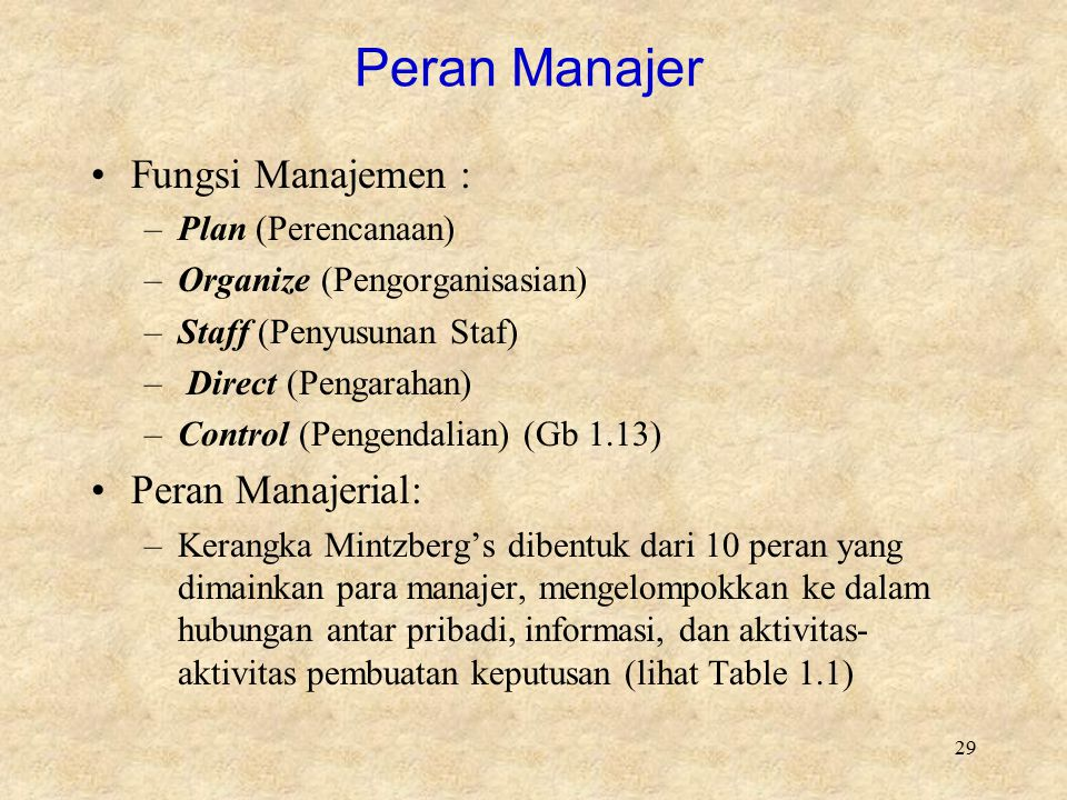 29 Peran Manajer Fungsi Manajemen : –Plan (Perencanaan) –Organize (Pengorganisasian) –Staff (Penyusunan Staf) – Direct (Pengarahan) –Control (Pengenda