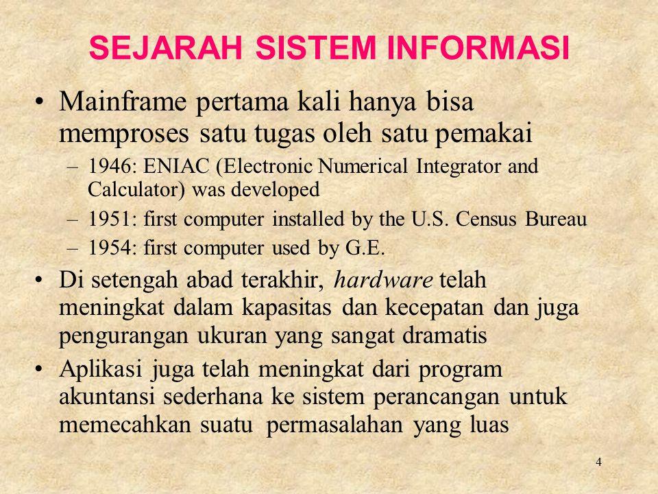 4 SEJARAH SISTEM INFORMASI Mainframe pertama kali hanya bisa memproses satu tugas oleh satu pemakai –1946: ENIAC (Electronic Numerical Integrator and