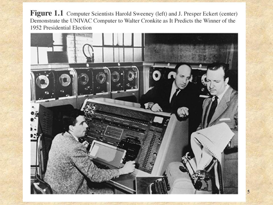 6 Multitasking IBM mengadakan revolusi industri komputer pertengahan 1960-an dengan memperkenalkan IBM System/360 garis komputer Komputer ini adalah yang pertama untuk melaksanakan berbagai pengolahan tugas secara bersamaan