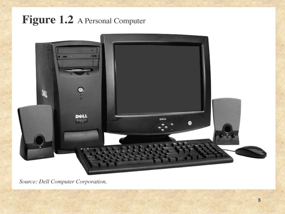 9 Hukum Moore Diciptakan oleh Gordon Moore pada tahun 1960-an, salah seorang pendiri Intel Keadaan dimana kepadatan penyimpanan (dan oleh karena kekuatan pemrosesan) sirkuit terintegrasi semakin berlipat hampir setiap tahunnya Di tahun1970-an kecepatan pelipatan turun hingga 18 bulan, sebuah langkah yang berlanjut sampai sekarang