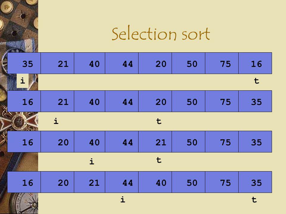 Selection sort 3521404420507516 21404420507535 1620404421507535 1620214440507535 i i i ti t t t