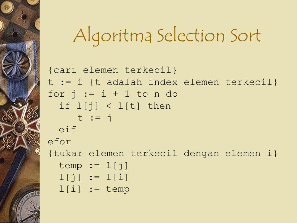 Algoritma Selection Sort {cari elemen terkecil} t := i {t adalah index elemen terkecil} for j := i + 1 to n do if l[j] < l[t] then t := j eif efor {tu