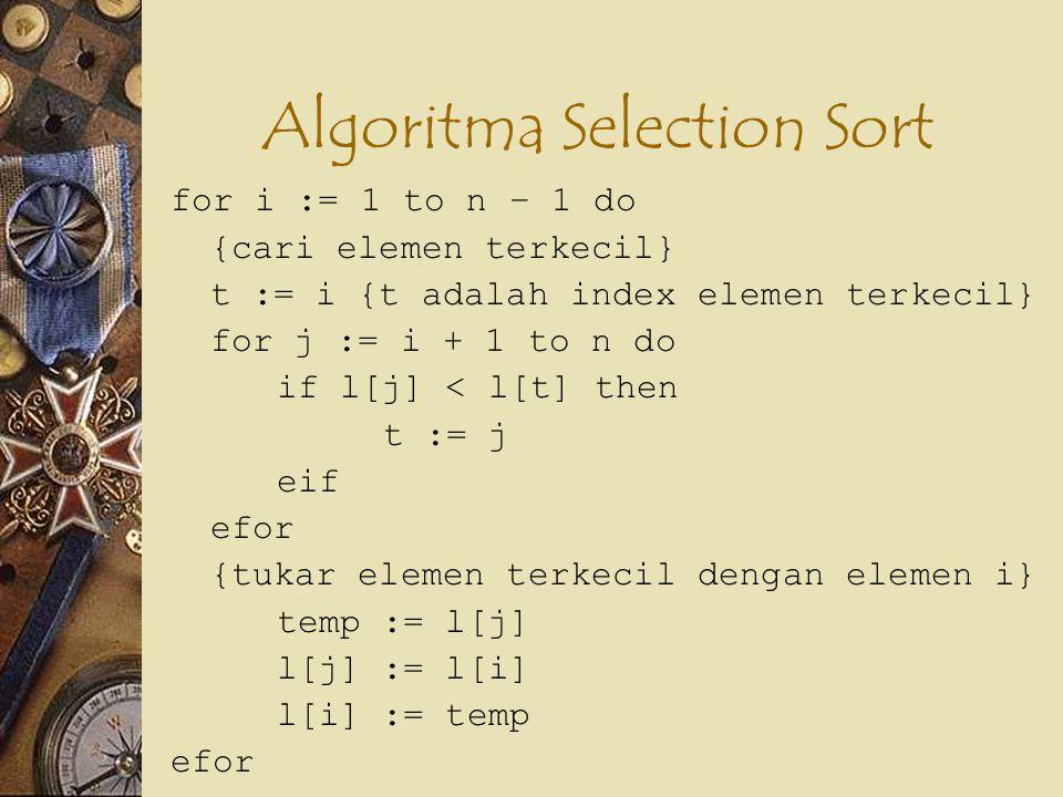 Algoritma Selection Sort for i := 1 to n – 1 do {cari elemen terkecil} t := i {t adalah index elemen terkecil} for j := i + 1 to n do if l[j] < l[t] t